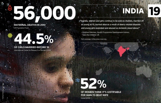 india-women-graphic