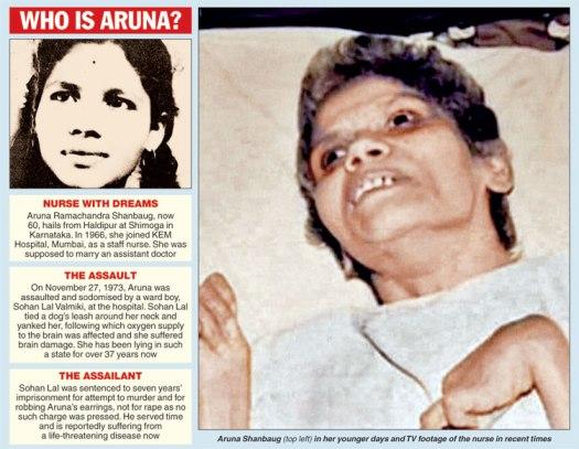 Aruna1