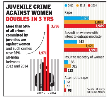 Juvenile Delinquency Statistics 2017